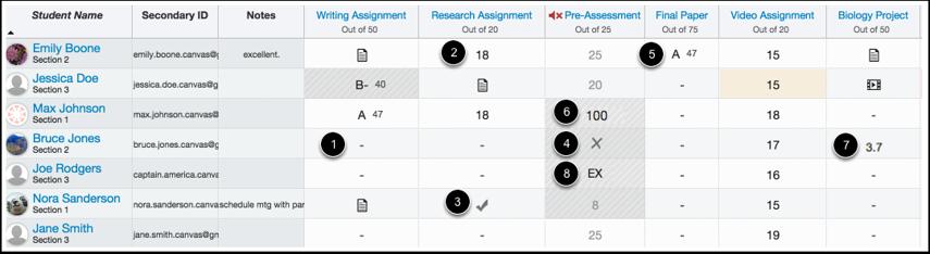Grading Types