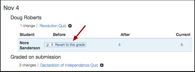 Revert Grade