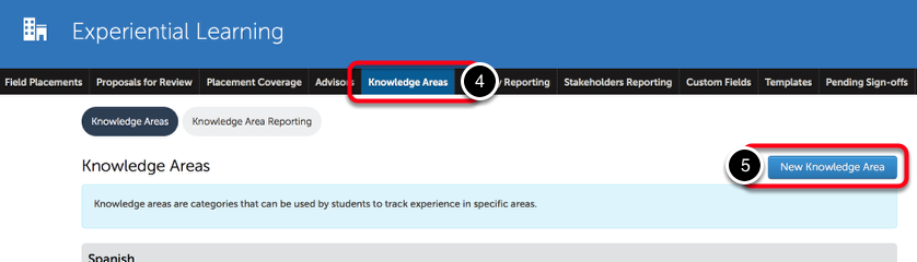 Step 2: Access Knowledge Areas