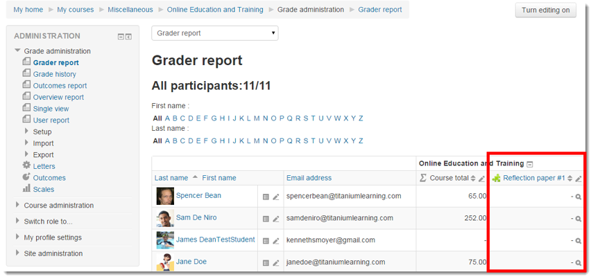The Grader report displays.