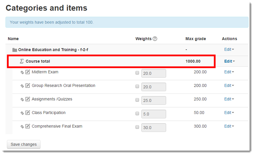 Repeat this process to add the remaining Grade items for your course.