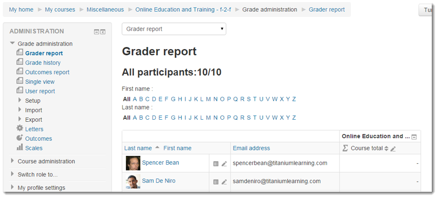 The Grader report page will display.