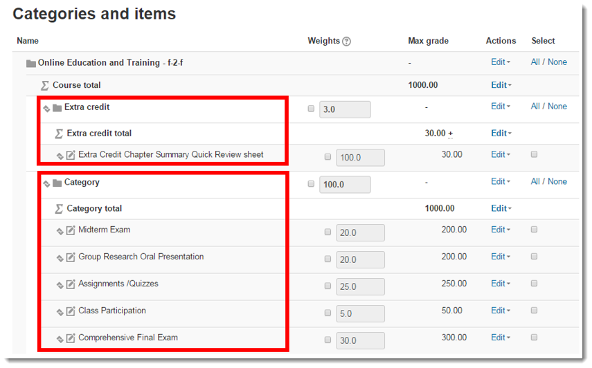 There are now two categories of grade items.