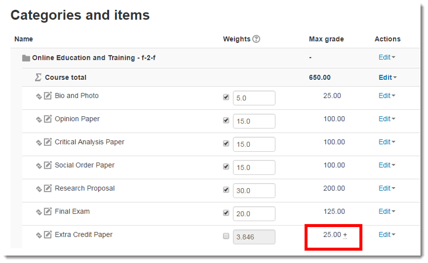 The grade item is now marked as extra credit.