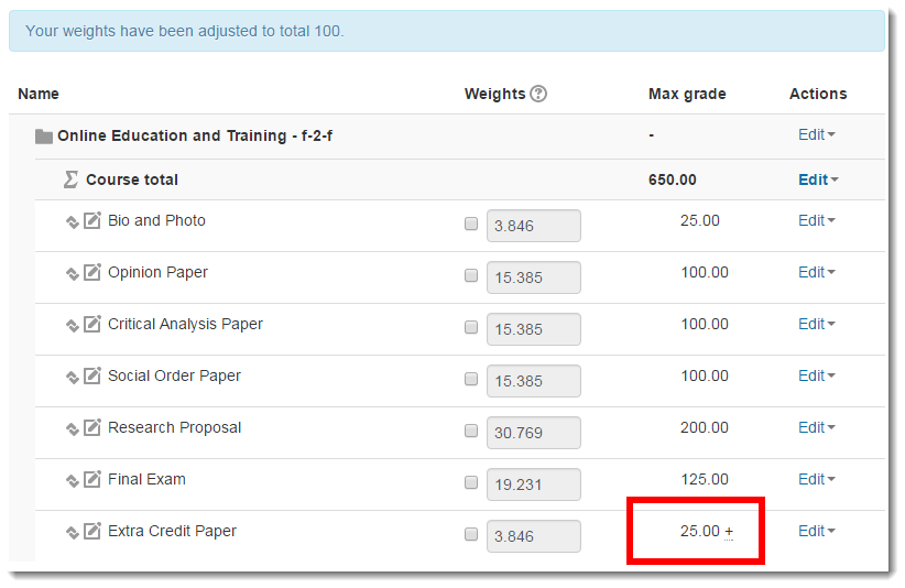 The Extra Credit Paper grade item now is marked as extra credit.