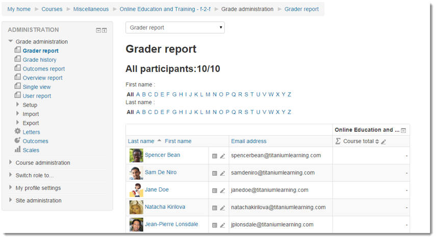 Note that the Quizzes have no points and so do not show up in the Gradebook.