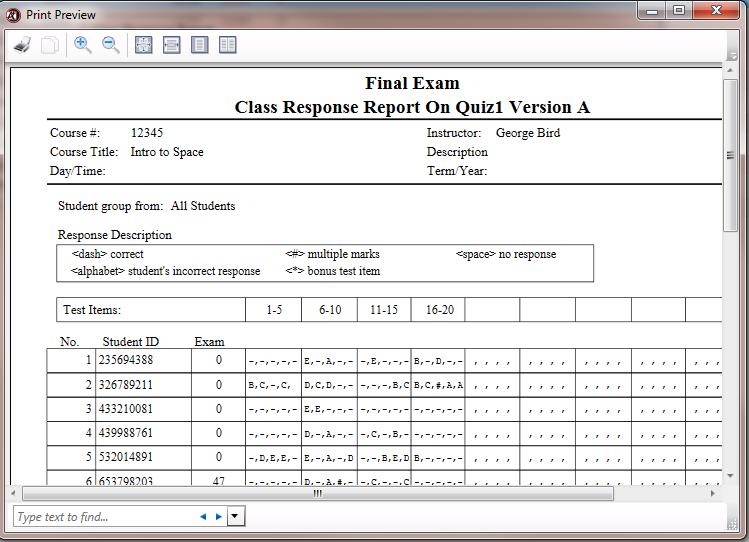 The Class Response Report displays.