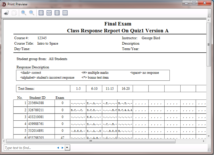 The Class Response Report displays.