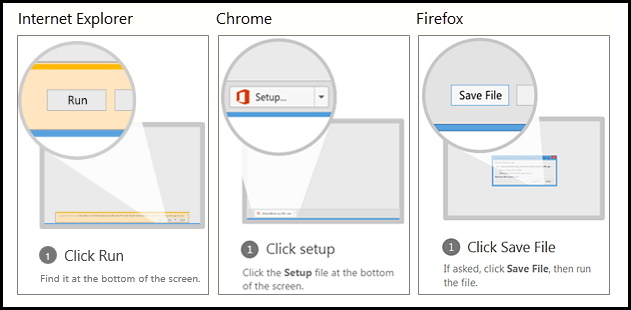 Depending on your browser, your pop-up will be different...