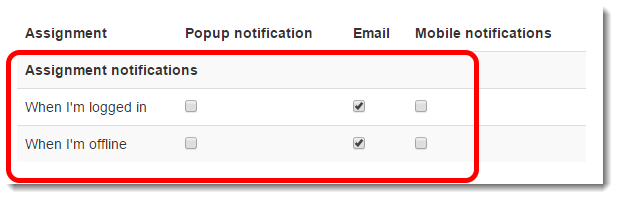 Scroll down the page to the Assignment notifications section.