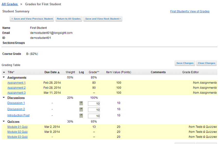 Demostudent01 course grade with ungraded items.