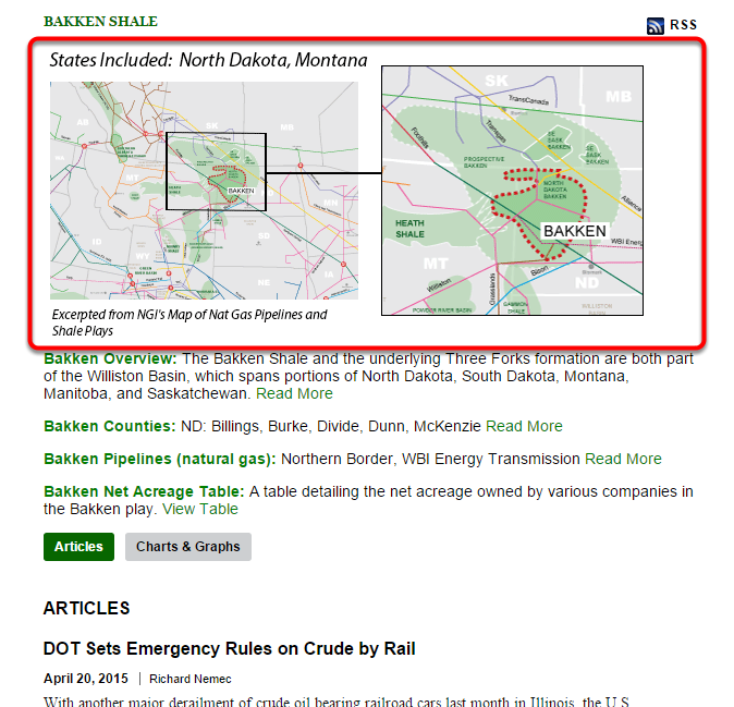 In the case of the Bakken Shale topic page, the publication added an image of a map of the region (marked below).