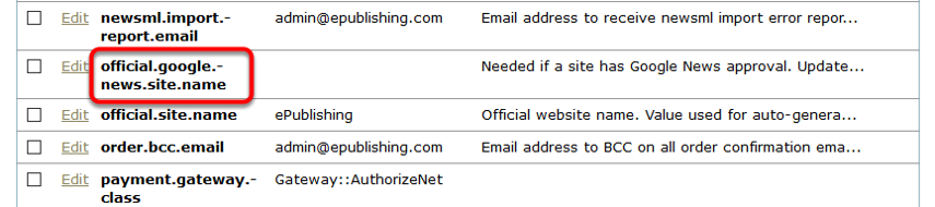 Go to your ePublishing Admin tools under System Settings. Confirm you have a field that says official.site.name and one called official.google.news.site.name.
