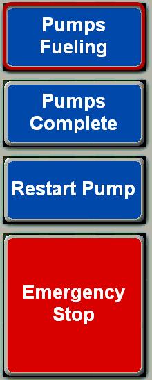 Pumps Fueling