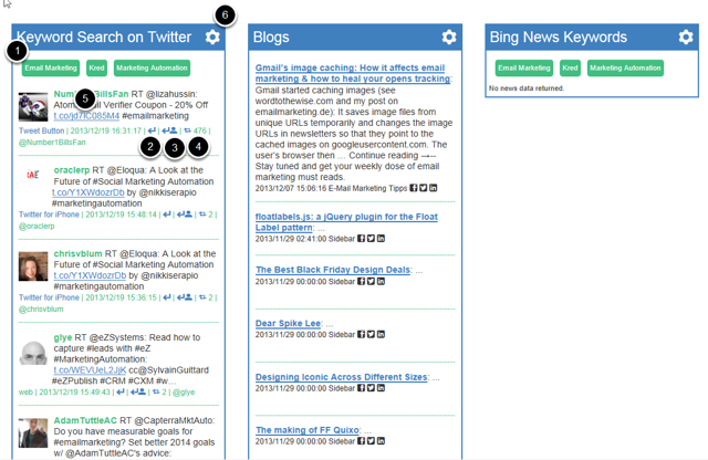 Keyword Search on Twitter