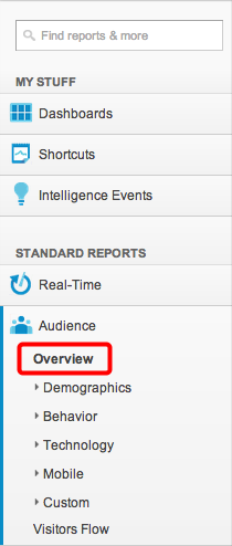 Audience Menu - Overview