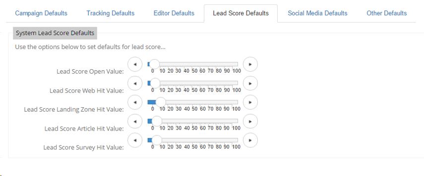 Lead Score