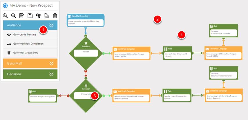 Example Workflow