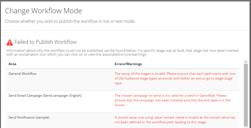 Failed to Publish Workflow
