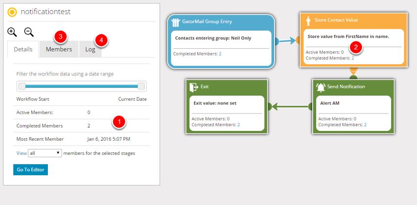 The Workflow Analysis Screen