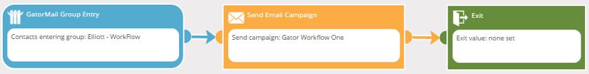 Workflow Example: