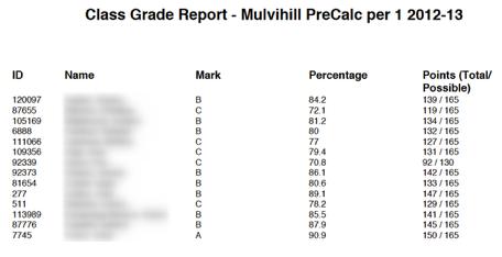 Class Grade Report