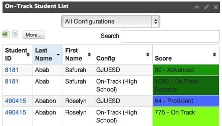 On-Track Student List