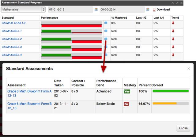 Assessment Standard Progress