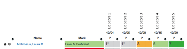 Enter Formative Assignment Scores