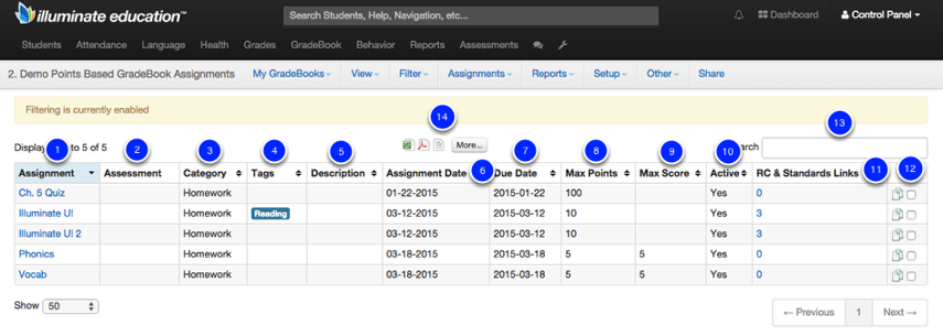 Managing Assignments