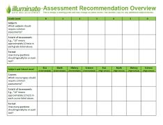 Discuss General Outline for Assessment Structure