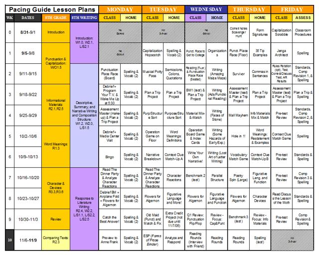 Pacing Guide Lesson Plan Calendar