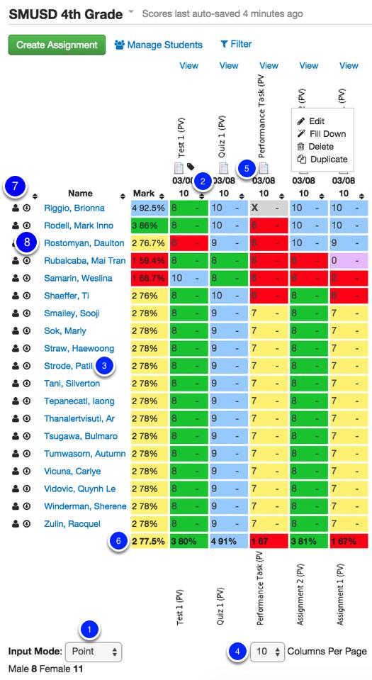 Navigating Spreadsheet View