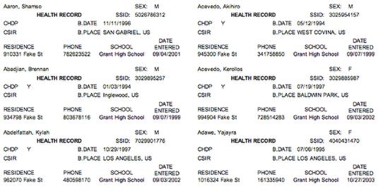 Prebuilt Report: Health Record Labels 5162
