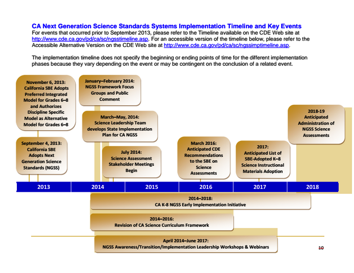 Key Data Systems and Science (NGSS) Support