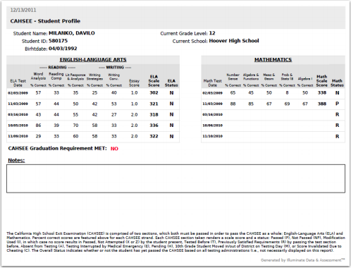 CAHSEE Student Profile