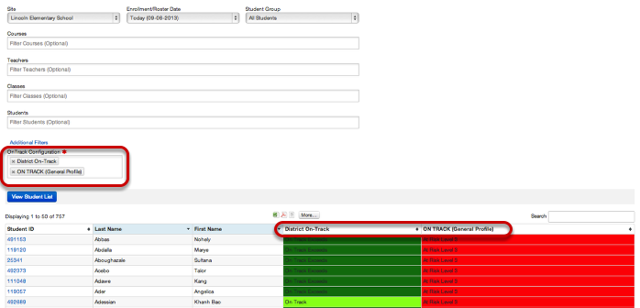 On-Track Multiple Configuration Report