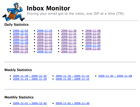 The cumulative delivery rate for all mailing lists is shown at http://inbox-monitor.com/perl/summary