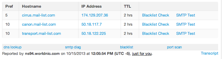 First step is to verify that you have set up the DNS correctly at a third party site like MX Toolbar or DNS Stuff.