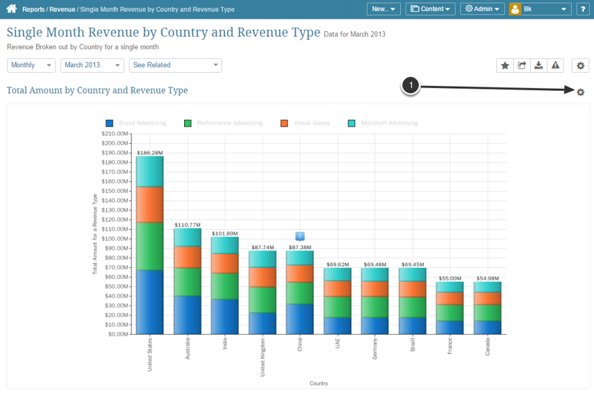 Access via Report Viewer > a Horizontal Chart