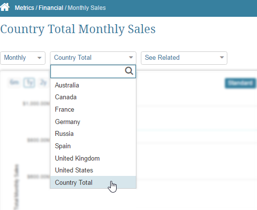 """""""Total"""" Chart is now available along with other Dimension Values options"""