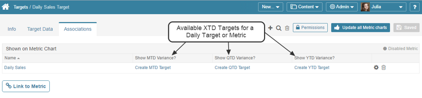 Access Admin Reference Objects > Targets > Target Editor > Associations tab