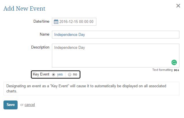 Enter a Key Event