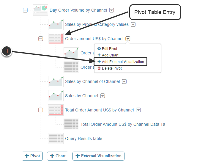 Associate the External Visualization with a Pivot Table