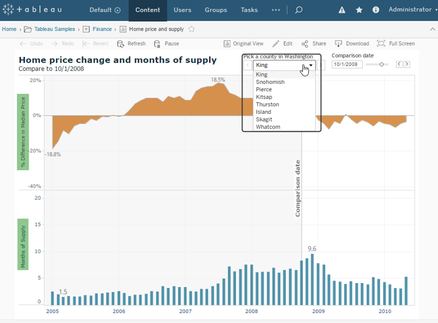 Use Case: Create a MI element from this Tableau Workbook