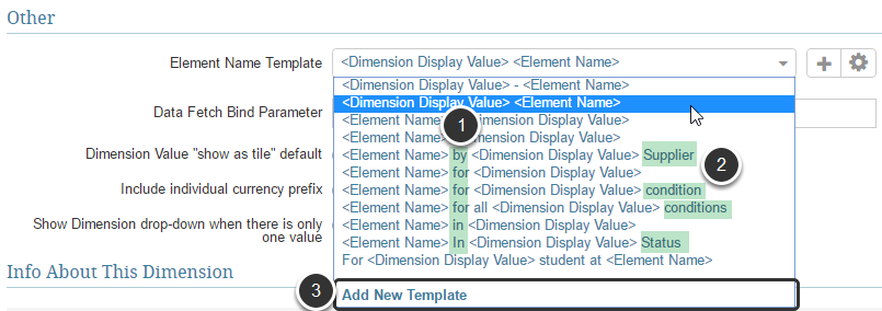 These are the same Templates without dimension values substitution