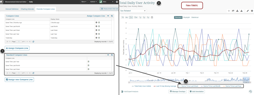 Configure which Compare lines will be defaulted for all new Metrics with corresponding Measurement Interval