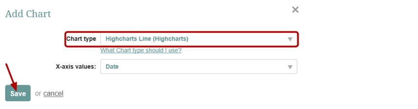 Choose Highcharts Line