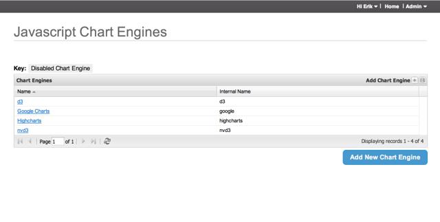 Javascript Chart Engines