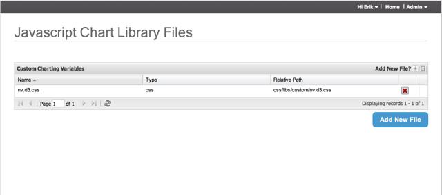Javascript Chart Library Files